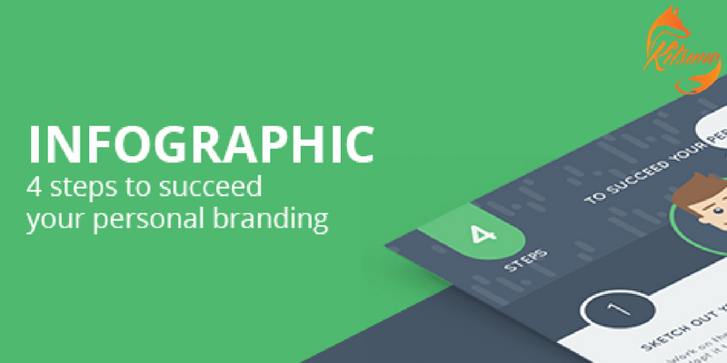 Personal Branding Infographic: 4 steps to succeed your personal branding